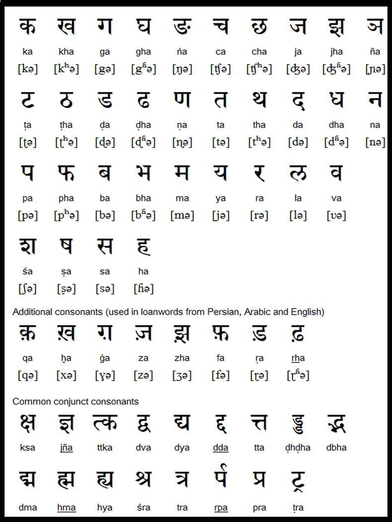 Ings Peace Poem Translated Into Hindi on Transcription And Translation Coloring Worksheet